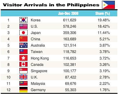 Luyện tiếng Anh ở Philippines nếu học mãi ở VN không được