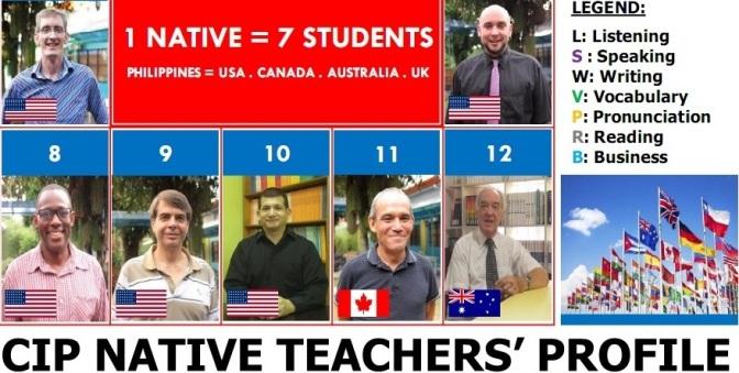 CIP: 12 Natives – cơ hội học tiếng Anh với giáo viên bản ngữ