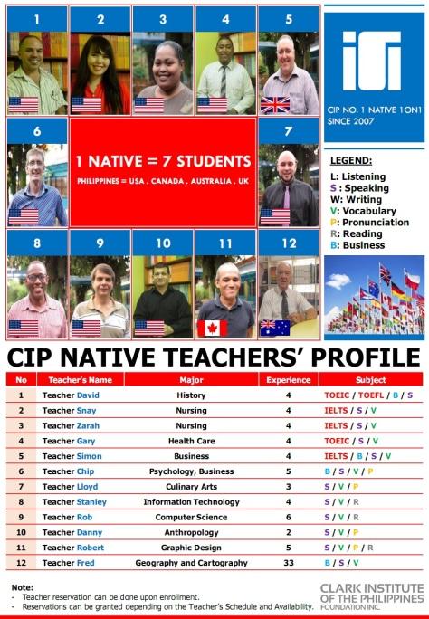 CIP native teachers profile
