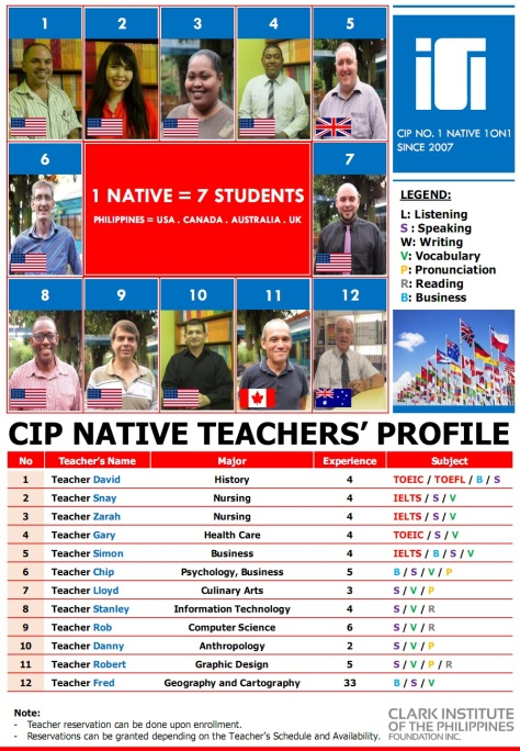 CIP native teachers profile