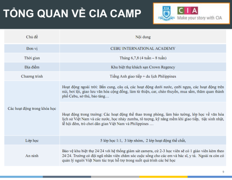 tong-quan-cia-english-camp-2017