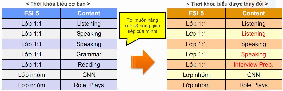 cebu-english-c2-ubec-tkh-thay-doi